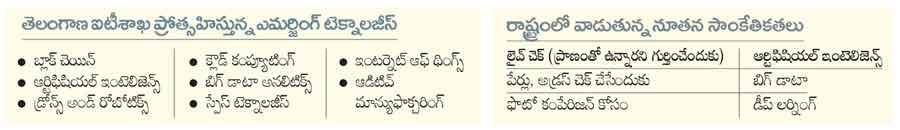 రాష్ట్ర డిజిటల్ ఖ్యాతి విశ్వవ్యాప్తం.. లీడింగ్ ఈ-గవర్నెన్స్ స్టేట్గా గుర్తింపు